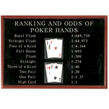 Poker Rankings & Odds Wall Art